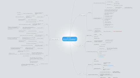 Mind Map: ФлешМоб.  Мой малыш – звезда Ютуба. Создадим  шедевр  ВМЕСТЕ!!!