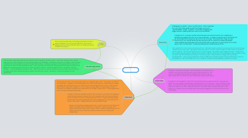 Mind Map: My life map