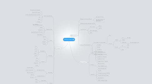 Mind Map: Guillaume Boitel