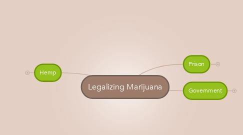 Mind Map: Legalizing Marijuana