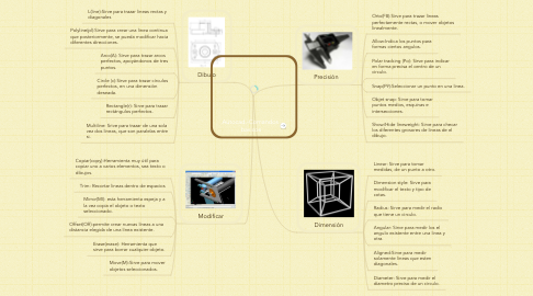 Mind Map: Autocad.-Comandos  basicos