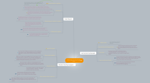 Mind Map: Advantages of using Google Docs