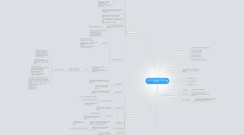 Mind Map: Search Engine Optimization (SEO)