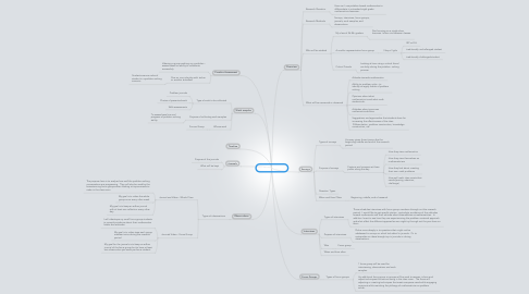 Mind Map: Method Section