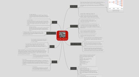 Mind Map: Biology Chapter B2