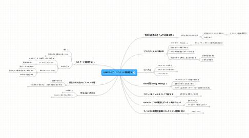 Mind Map: UNIXパイプ、ユニケージ開発手法