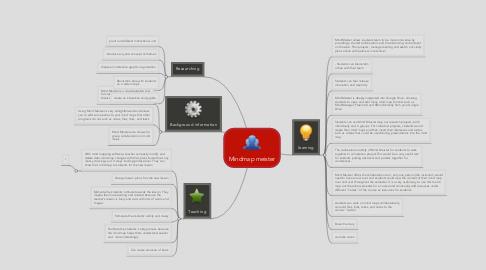 Mind Map: Mindmap meister