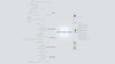Mind Map: Gruppo 2 - Laboratorio Multimediale per il Liceo