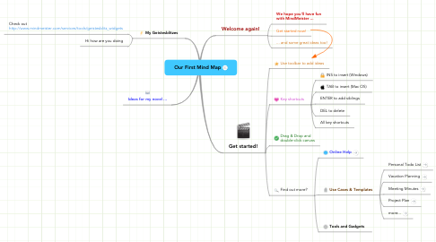 Mind Map: Our First Mind Map