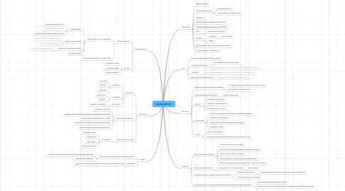 Mind Map: OpenLearnPanel