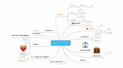 Mind Map: Werken met Web 2.0