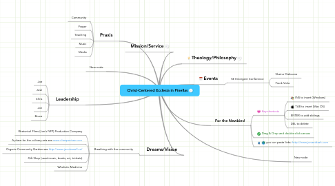 Mind Map: Christ-Centered Ecclesia in Pinellas