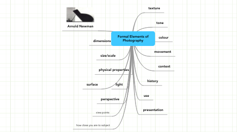 Mind Map: Formal Elements of Photography