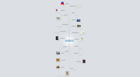 Mind Map: Cause of the Civil War Created by: Keniah McCutchen
