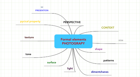 Mind Map: Formal elements PHOTOGRAPY