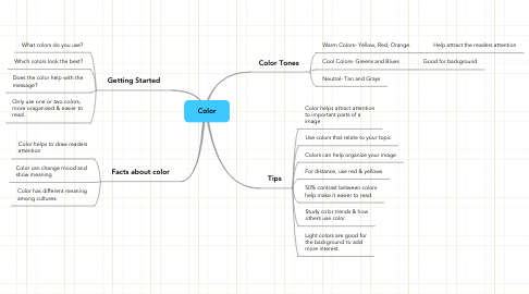 Mind Map: Color