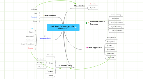 Mind Map: EME 5432: Technology in the Classroom