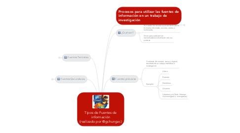 Mind Map: Tipos de Fuentes deinformación (realizado por @gchungac)