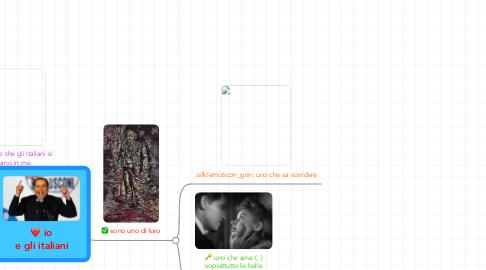 Mind Map: io e gli italiani