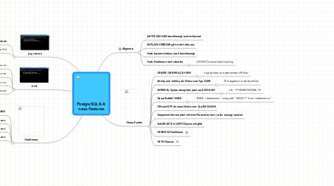 Mind Map: PostgreSQL 8.4: neue Features