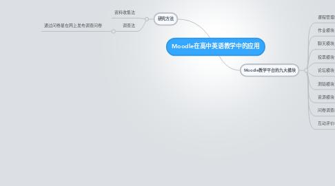 Mind Map: Moodle在高中英语教学中的应用