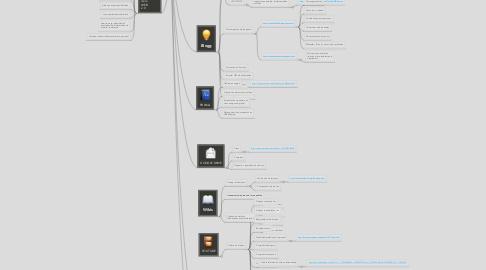 Mind Map: Categorizando la Web 2.0