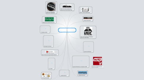 Mind Map: Educational Activism in New York City