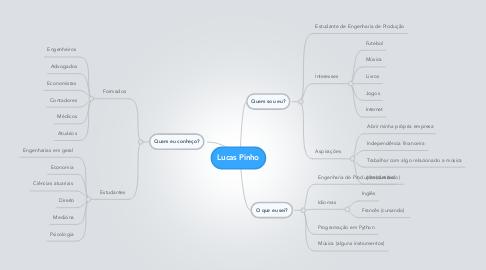 Mind Map: Lucas Pinho