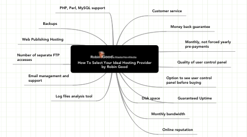 Mind Map: How To Select Your Ideal Hosting Provider by Robin Good