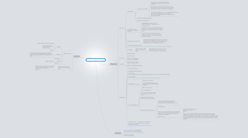Mind Map: Make Summer Project Abstract