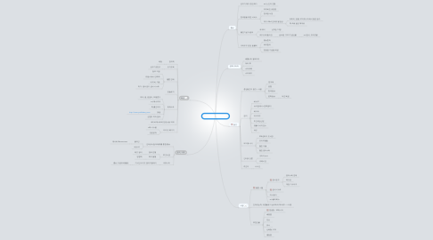 Mind Map: 보르시리즈 아이디어