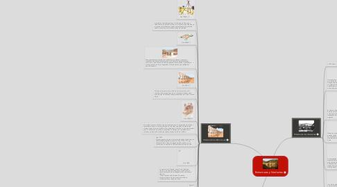 Mind Map: Estructuras y Viaductos