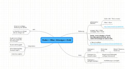 Mind Map: Reden = Silber; Schweigen = Gold