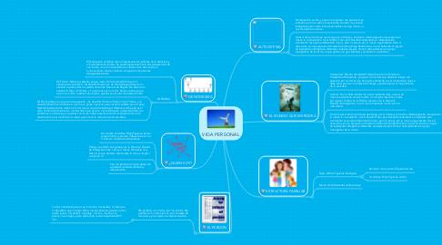 Mind Map: VIDA PERSONAL