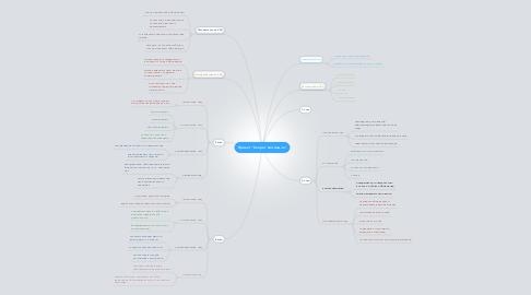 "Mind Map: Проект ""Секрет Антипыча"""