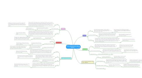 Mind Map: Henry Lafayette Dubose (Mrs Dubose)