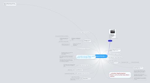 Mind Map: Digitale Medien ...