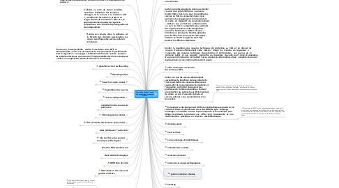 Mind Map: Ce que SavoirsCom1 pense des propositions du rapport Lescure