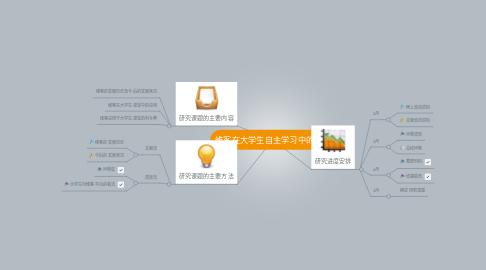 Mind Map: 维客在大学生自主学习中的应用