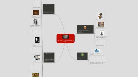 Mind Map: HISTORIA Y EVOLUCION DEL CINE