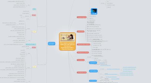 Mind Map: Пока сидишь в декрете -  заработай в Интернете! Составили: Искендерова Алёна, Якунина Светлана