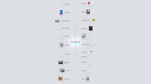 Mind Map: The Causes Of The Civil War