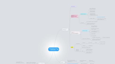 Mind Map: Повышение кол-ва участников