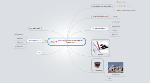Mind Map: Sinnvoller Medieneinsatz im Unterricht