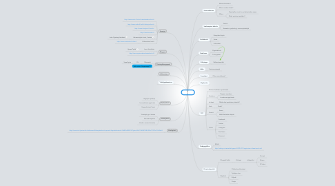 Mind Map: Kivimaa
