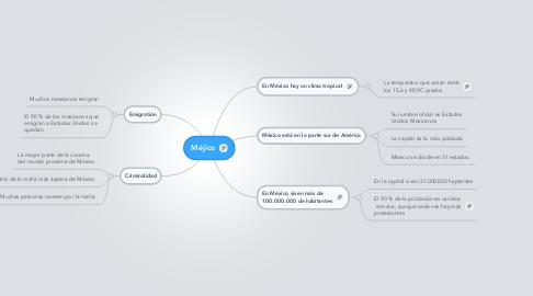 Mind Map: Méjico
