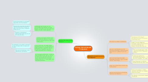 Mind Map: Fachtag Online-Kalender (17.05.2013)