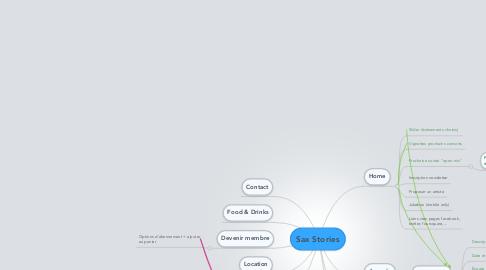 Mind Map: Sax Stories