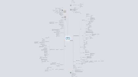 Mind Map: Способы увеличения Трафика для DreamWorkPro