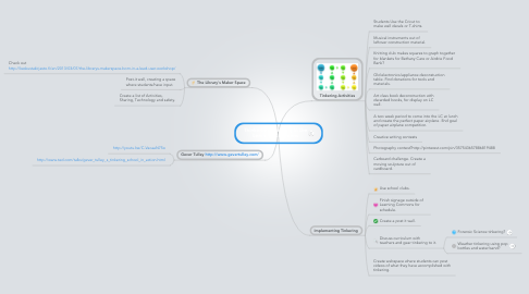 Mind Map: Thinkering Tinkering in the Learning Commons